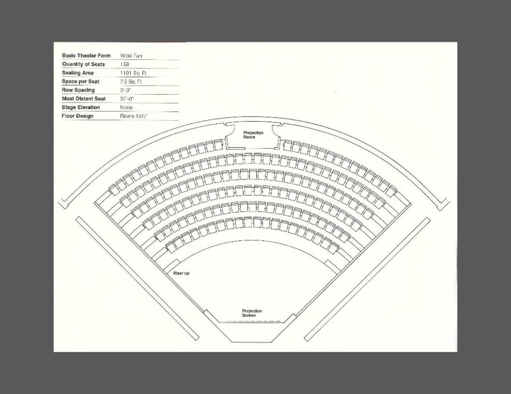 Auditorium Seating Layout Amp Dimensions The Complete